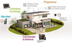 La maison connectée par DELTA DORE